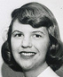 Portrait de Sylvia Plath